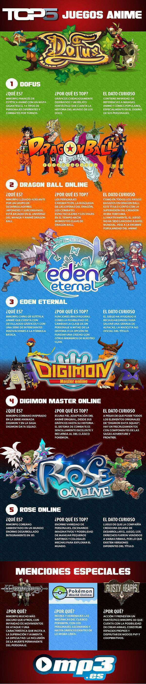 Los mejores juegos anime (top 5) 178474708585a235696ef8cdbc23ed8498ac7579