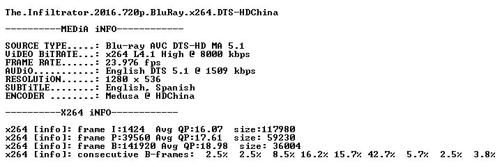 The Infiltrator 2016 720p BluRay x264 DTS-HDChina
