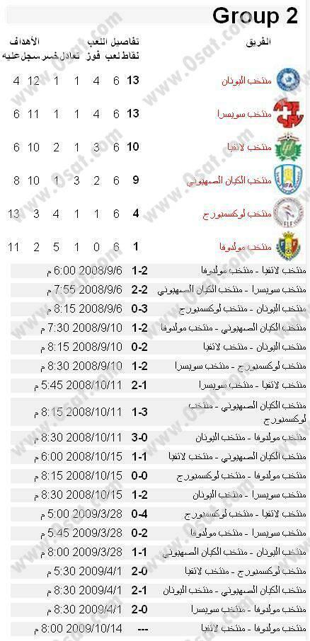 جدول ونتائج مباريات تصفيات اوروبا لكأس العالم 2010 43929763179effa730a3fe6b13fb42f149635b8.jpg
