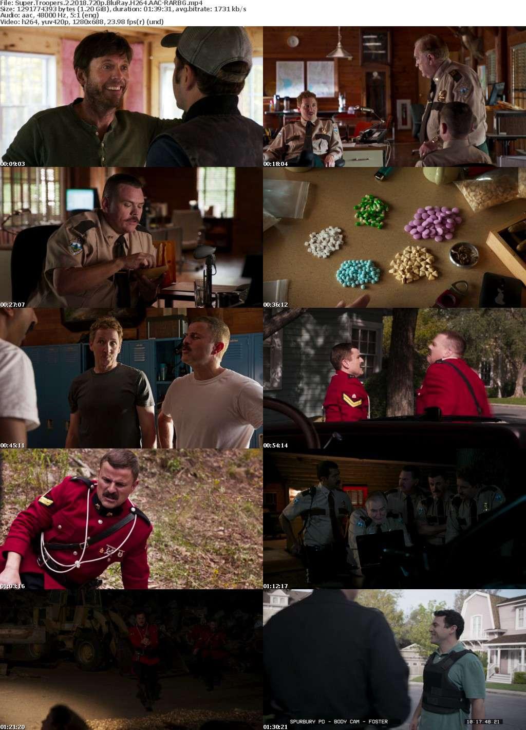 Super Troopers 2 2018 720p BluRay H264 AAC-RARBG
