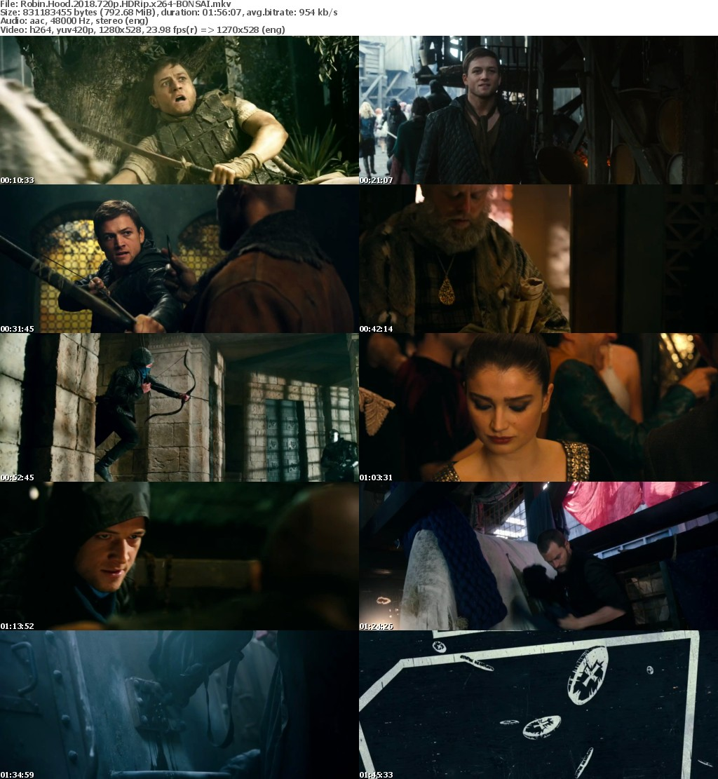Robin Hood 2018 720p HDRip x264-BONSAI