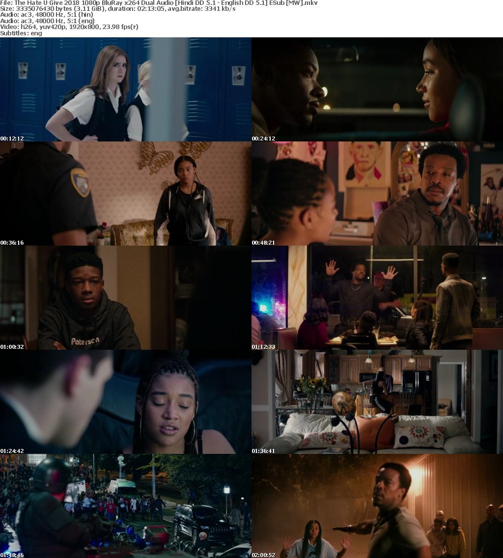 The Hate U Give (2018) 1080p BluRay x264 Dual Audio Hindi DD 5.1 - English DD 5.1 ESub MW